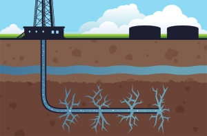 The Fracking Process.