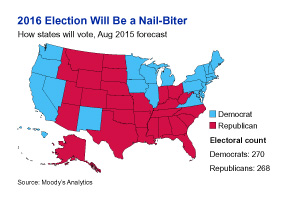 Moody's Analytics prediction for the 2016 Electoral College