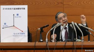 Kuroda, explaining where things are.  The charts have gone 3D.