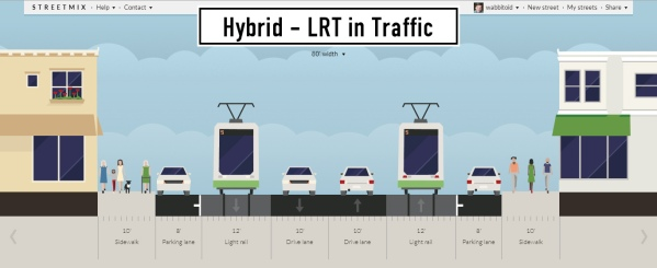"""A """"Hybrid"""" of LRT in traffic, from the Riverview studies."""