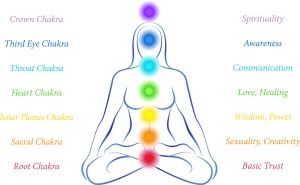 If you want to go further, good writing resonates through all of the Chakras. But let's start with three.